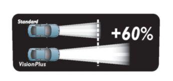 VisionPlus proiectează lumină cu 25 m mai lungă faţă de o lampă standard
