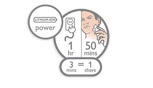 1 ora di ricarica per 50 minuti di rasatura