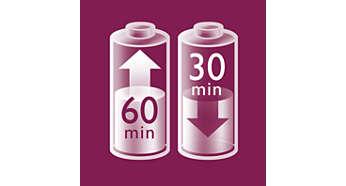 Fino a 30 minuti di epilazione senza filo e carica veloce da 1 ora