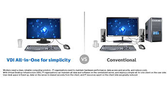 VDI All-in-One for simplicity