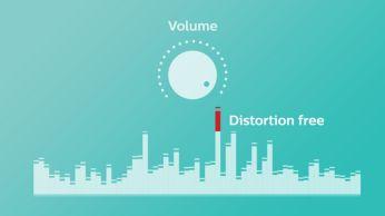 """""""Anti-clipping"""" funkcija užtikrina didelio garsumo, neiškraipytą skambesį"""