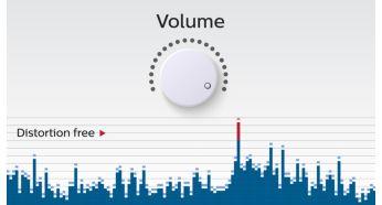 Función que evita los cortes para un sonido potente y sin distorsiones