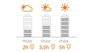 Maximum light duration: 5 hours