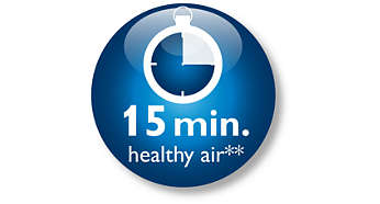 Cleans 99% of in-car air pollutants. Healthy air in 15 min