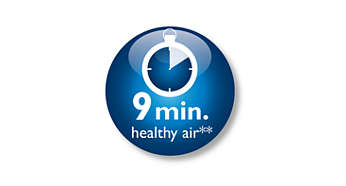 Cleans 99% of in-car air pollutants. Healthy air in 9 min