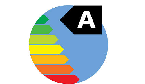 Energiatehokkuusluokka A