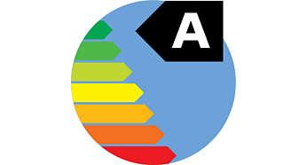 Trieda energetickej efektívnosti A