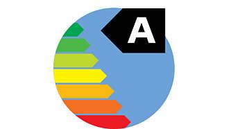 Energieffektivitet i klasse A