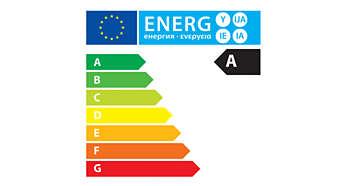 Клас на енергийна ефективност A
