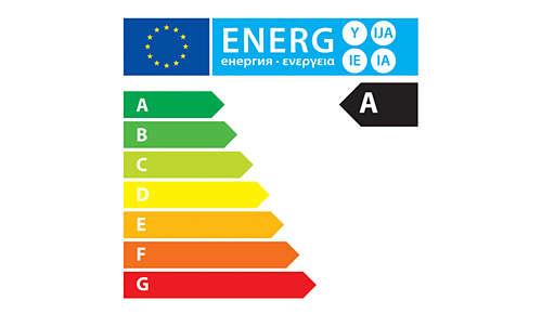 Classe d'efficacité énergétiqueA