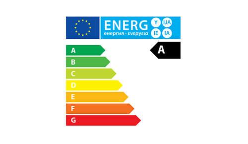 Classe di efficienza energetica A
