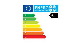 Eficiencia energética de clase A