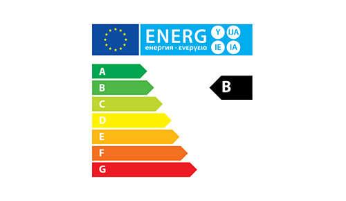 Classe d'efficacité énergétiqueB