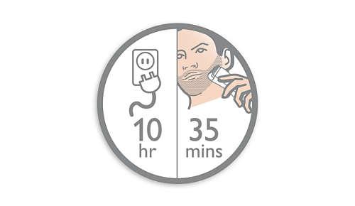 Jusqu'à 35min d'autonomie pour 10h de charge