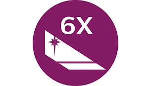 带 6 个刀片,修剪动力提升 70%*