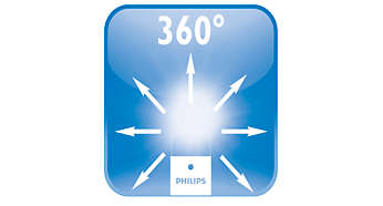 Diffusione della luce a 360°