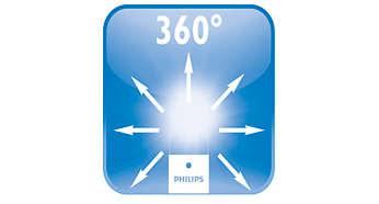 360°-Lichtstreuung