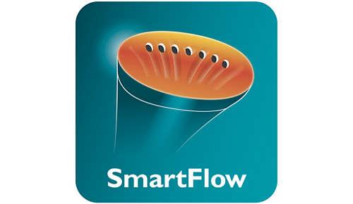 SmartFlow uppvärmd ångplatta för fantastiskt resultat