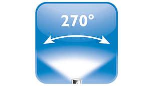 Difusão de luz de 270°