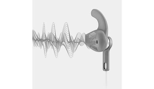 Hoogwaardig geluid levert topprestaties