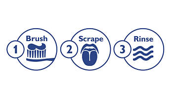 Lasting fresh breath in 3 easy steps