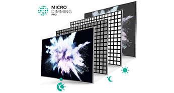 Micro Dimming Pro para um contraste inacreditável