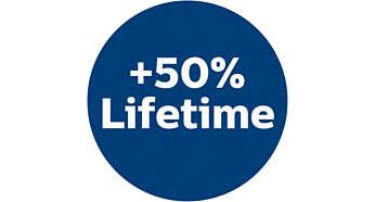 50%-kal hosszabb élettartam, mint a hagyományos papír porzsákokkal