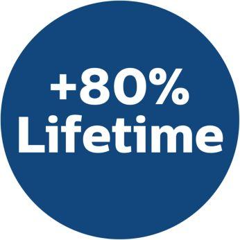Par 80% ilgāks kalpošanas laiks nekā stand. maisiņiem