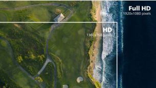 16:9 Full HD display for crisp, detailed images