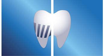 Tar bort upp till 7 gånger mer plack mellan tänderna