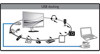 Supporto docking USB universale per notebook