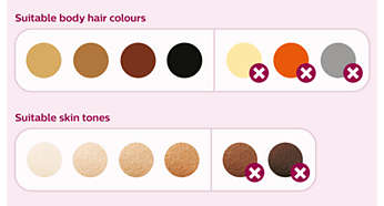 Подходит для большинства типов волос и кожи