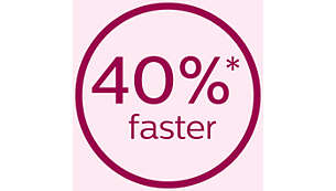 40% faster for shorter treatment time*