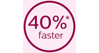 40% faster for shorter treatment time*