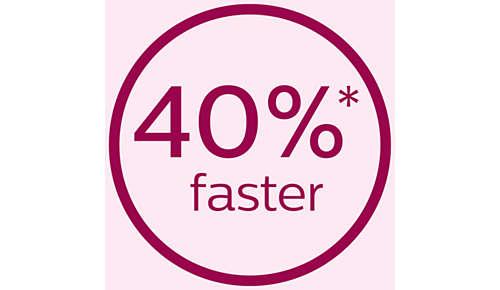 40% sneller voor kortere behandeltijden*