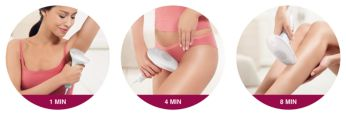 For use on the body