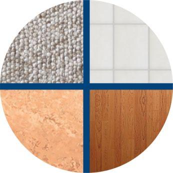 Primeren za uporabo na vseh vrstah tal