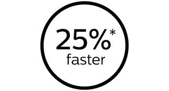 25% faster for shorter treatment time*