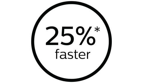 25% schneller für kürzere Anwendungsdauer*