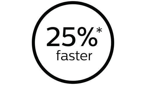25% faster for shorter treatment time*