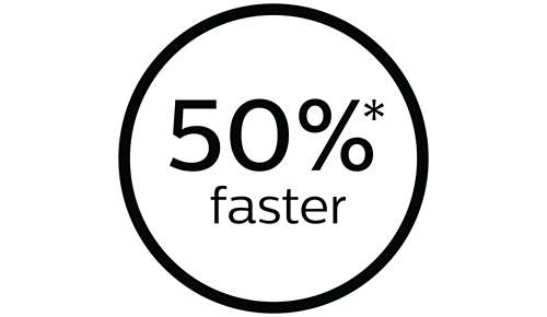 50% más rápido para un menor tiempo de tratamiento*