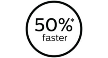 50% faster for shorter treatment time*