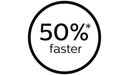50% schneller für kürzere Anwendungsdauer*