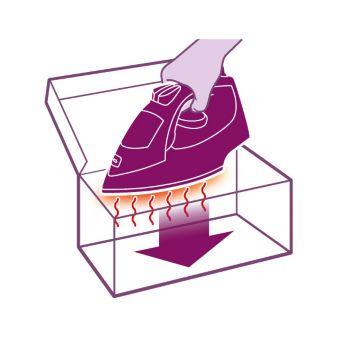 Термостойкая коробка для хранения утюга сразу после использования