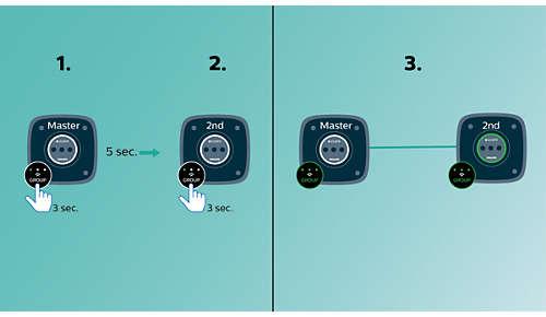 izzylink™ met één aanraking instellen, geen router, geen wachtwoord, geen apps