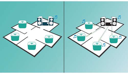 Combineer maximaal 5 izzy's met izzylink™ voor multiroom-weergave