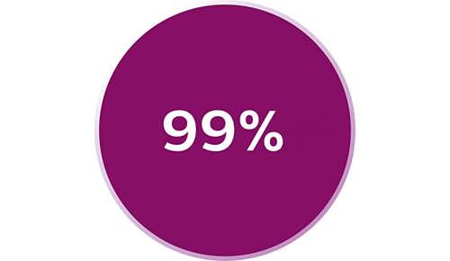 99% kalkvrij water verlengt de levensduur van uw strijkijzer