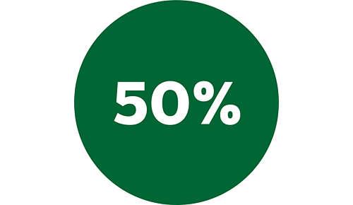 Tot wel 50% meer gelijkmatige eindresultaat met TurboStar-technologie*