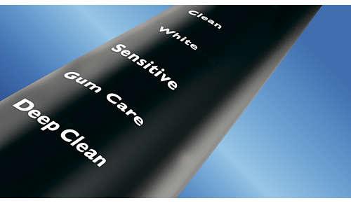 Nieuwe Deep Clean: pak moeiteloos probleemplekken aan