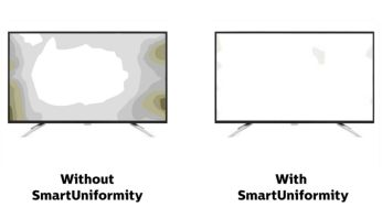 SmartUniformity for consistent images